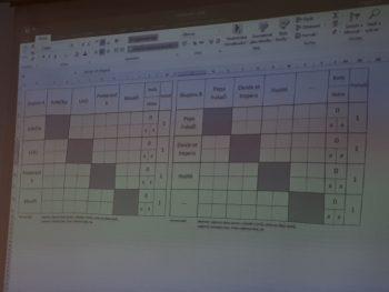 Piškvorkový turnaj 2019